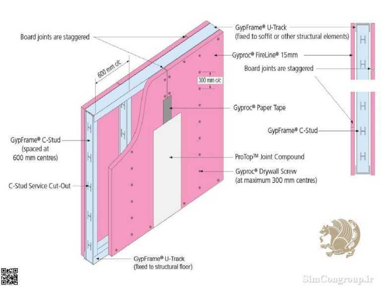 ضخامت دیوار کناف و نحوه اتصالات دیوار کناف